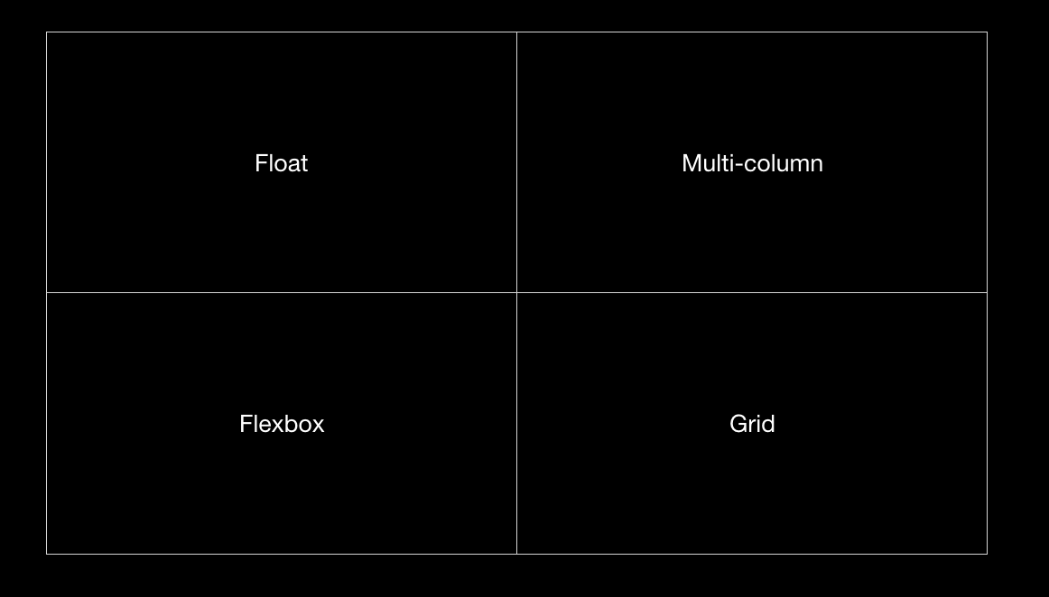 Float, multi-column, flexbox and grid
